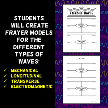 Types of Waves Foldable - Frayer Model Format