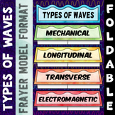 Types of Waves Foldable - Frayer Model Format