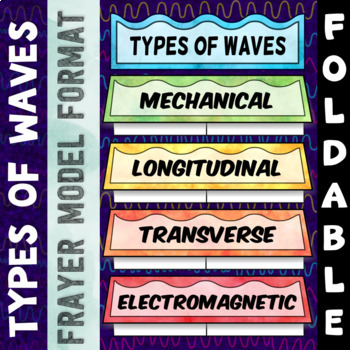 Types of Waves - Frayer Model Foldable