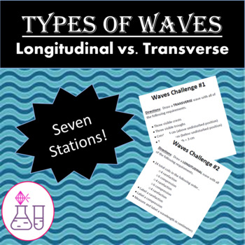 Types of Waves Stations:  Longitudinal vs. Transverse
