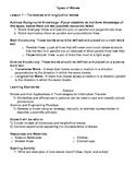 Types of Waves - transverse and longitudinal