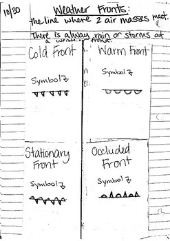 Types of Weather Fronts foldable