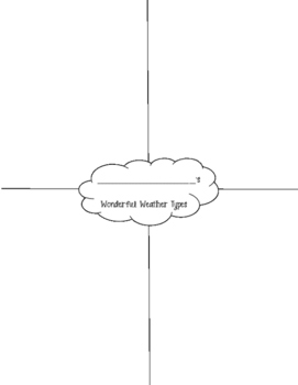Types of Weather Graphic Organizer