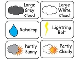 Types of Weather Picture Word Flash Cards. Preschool flash cards for children.