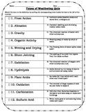 Types of Weatherings quiz