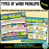 Types of Word Problems BUNDLE