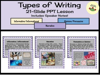 Types of Writing ~ A 21-Slide PowerPoint Lesson