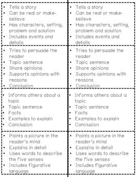 Types of Writing: A cut and paste foldable *freebie*