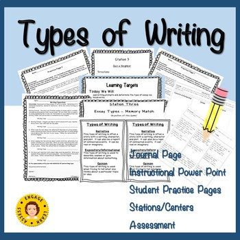 Types of Writing - Activities to Determine Narrative, Expository, or Opinion?