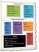 Types of Writing - Anchor Chart Poster Handout