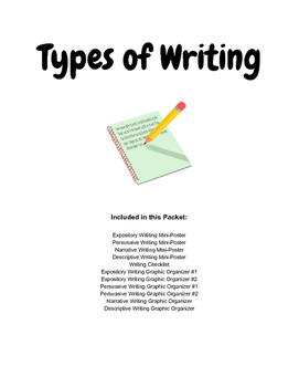 expository writing can also be narrative or descriptive