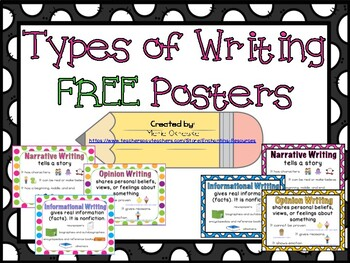 Types of Writing - FREE Posters