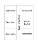 Types of Writing Flapbook