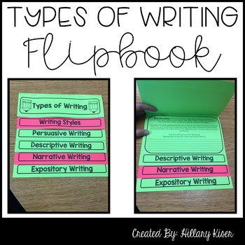 Types of Writing Flipbook