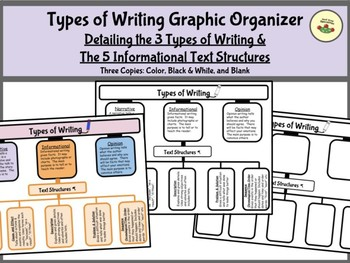 Types of Writing & Informational Text - Graphic Organizer