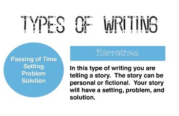 Types of Writing Poster