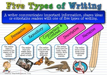 Types of Writing Posters