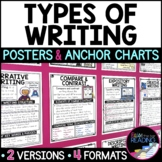 Types of Writing Posters, Anchor Charts & Writer's Notebook Sheets