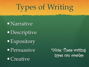 Types of Writing PowerPoint