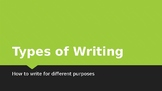Types of Writing PowerPoint Lesson