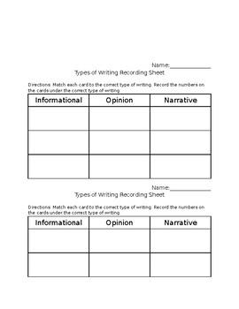 Types of Writing Sort