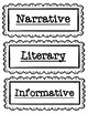 Types of Writing Tasks Classroom Labels