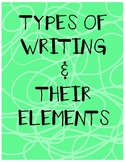 Types of Writing & their Elements