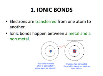 Types of bonds SMART notebook presentation