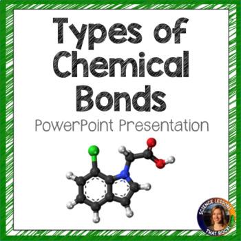 Types of bonds SMART notebook presentation