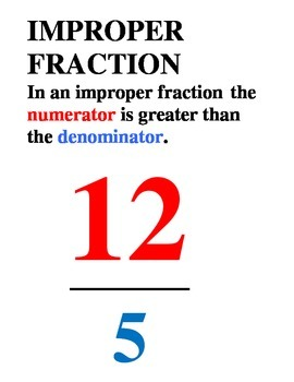 Types of fractions posters