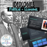 Types of government: political & economic ideologies ppt &