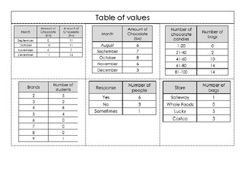 Types of graphs card match activity