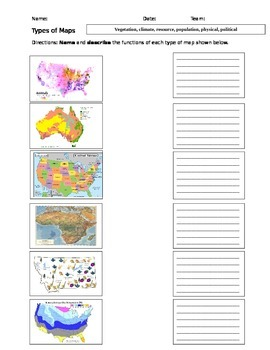 Zip File: Types of maps- 2 powerpoints, graphic organizer,