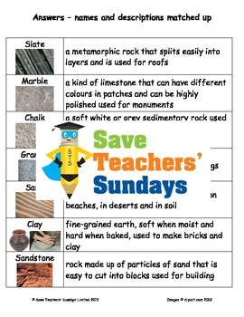 Types of rocks Lesson plan and Activity