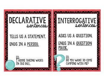 Types of sentences mini posters