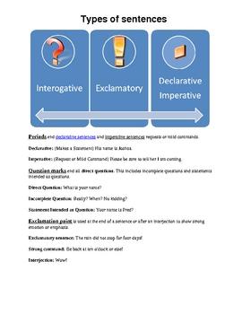 Types of sentences worksheet advanced 7th middle school language arts