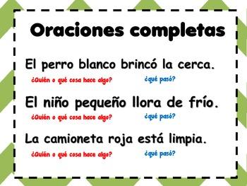 Types of sentences/Tipos de oraciones