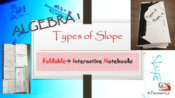 Linear Functions - Types of Slope from Linear Functions Foldable Notes