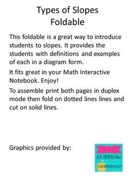 Types of slopes math foldable