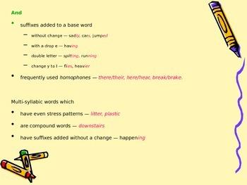 Types of spelling