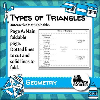 Types of triangles classification interactive notebook math foldable