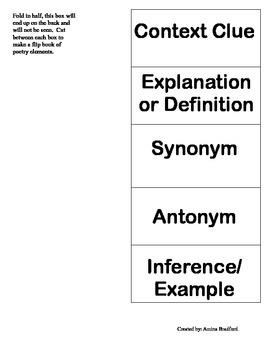 Types pf Context Clues Notebook Flipbook
