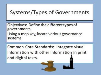 Types/Systems of Governments massive Powerpoint Game, map, quiz