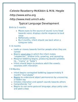 Typical Speech & Language Development