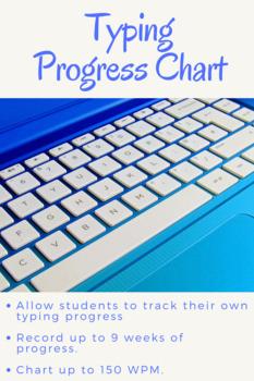 Typing Progress Chart
