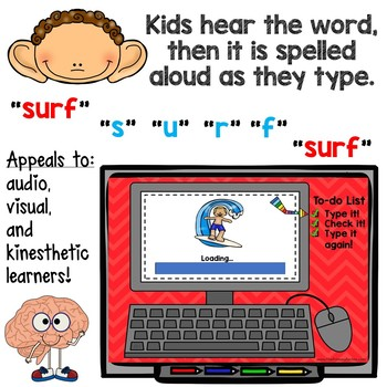 Typing Skills - R-Controlled Vowels