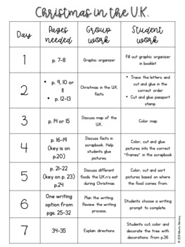 Christmas Around the World: U.K. Scrapbook