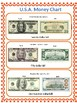 U.S.A. Money Chart Complete with President and Value