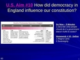 U.S. Aim #10 How did democracy in England influence our constitution?