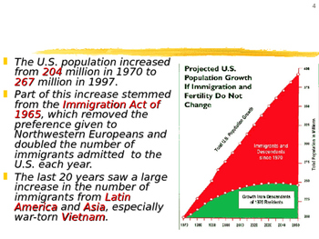 U.S. Aim # 177 Who are the new immigrants?